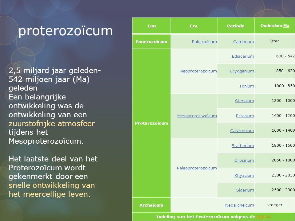 Indeling van het Proterozoïcum volgens de ICS.[1]